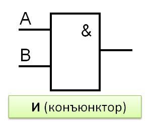 Логика. Тренажер для изучения логических элементов.