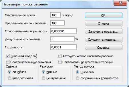 Модели оптимального планирования практическая работа для 11 класса авито работа в г москве для девушки